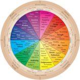 colour-spectrum-wheel
