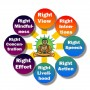 ightfold-path-teachings-buddha-530