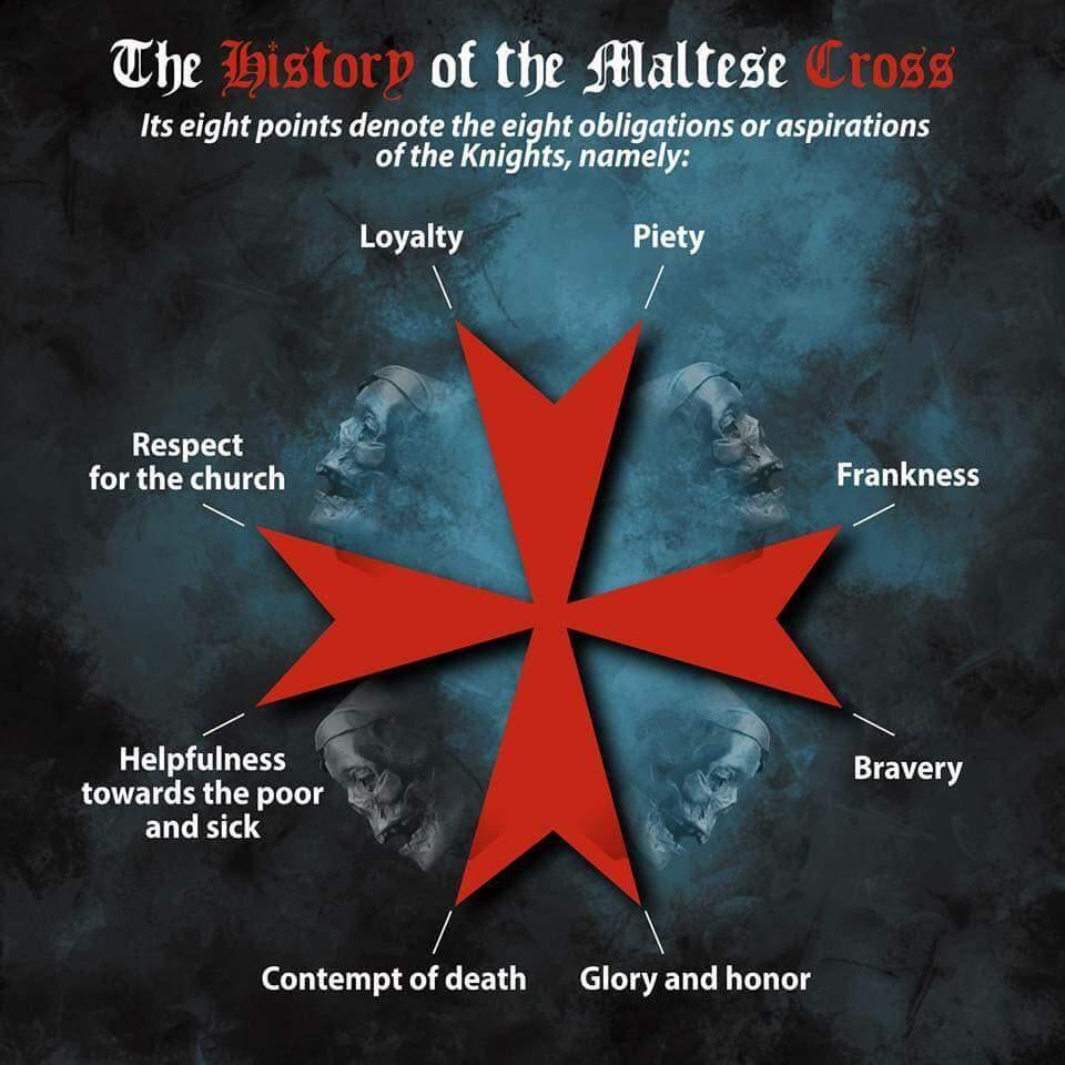 Maltese Cross 8 Obligations Aspirations Of Knights